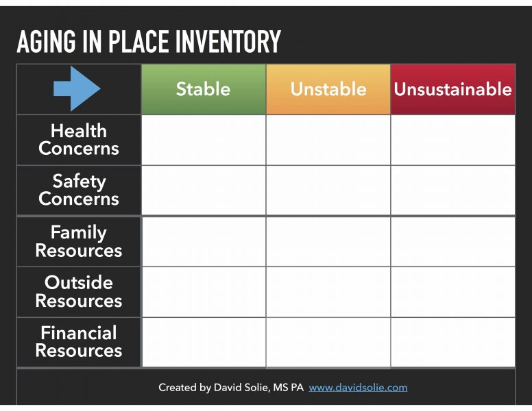 Aging In Place Inventory